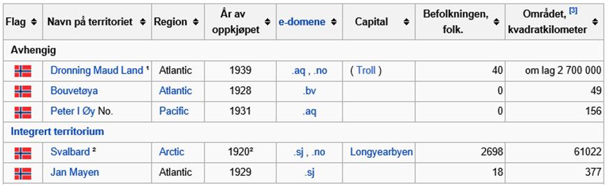 norske milf eskortepiker i oslo