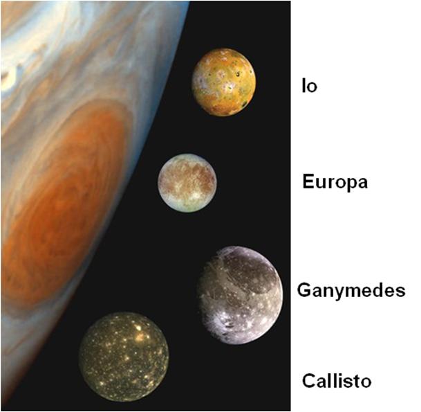 heter en av månene til jupiter europa